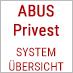 Systemübersicht der Abus Privest
