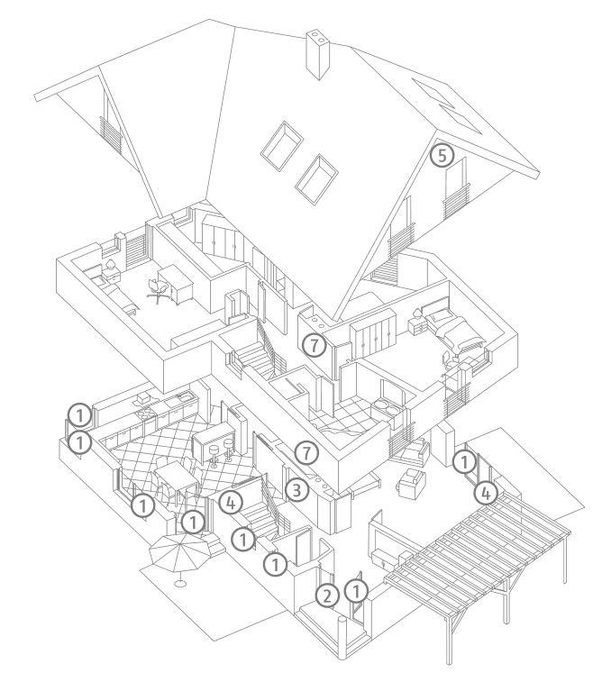 Installationsbeispiel Skizze Haus