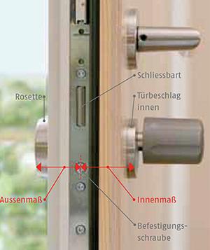 Secvest Key Skizze zum Ausmessen