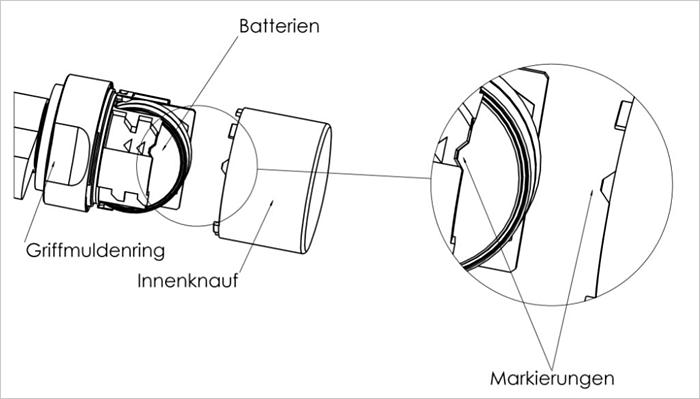 SimonsVoss Batteriewechsel