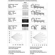 ABUS AZBW20000 Aussenbewegungsmelder Dual PIR