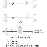 Fermax VDS Audio-Türstation 1WE m Tastatur, 4982