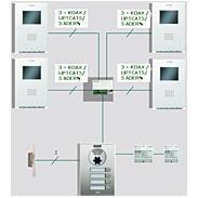 Fermax VDS Video-Türsprechanlage 1WE, 5021