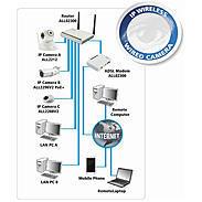 Allnet IP-Kamera ALL2288V2 FULL-HD 2 MPx
