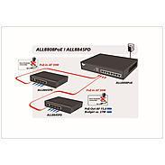 ALLNET 8 Port Switch HPoE, 4x PoE+ oder 8x PoE
