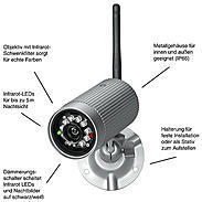 Indexa App-Überwachungskamera Wlan AC50