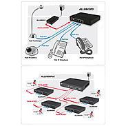 ALLNET 5 Port Fast Ethernet PoE Switch, 4x PoE