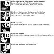 GLORIA Pulverfeuerlöscher P 6 PRO