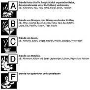 GLORIA Pulverfeuerlöscher P 6 EASY