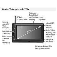 Indexa DF270 Set Funk-Überwachungskamera + Monitor