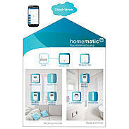 homematic IP Starter Set Raumklima 142546