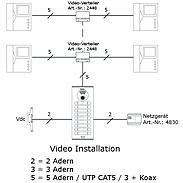 Fermax VEO Monitor VDS 4,3'', 9401