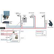 Axis T8604 Ethernet Medienkonverter 2x RJ45/2x SFP