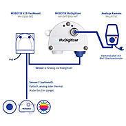 Mobotix MxDigitizer für S15D