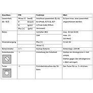 ABUS Seccor Steuergerät SG Basic Aufputz