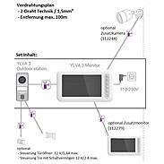 Ylva 3 Videotürsprechanlagen-Set + 7-Zoll-Display