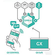 GPRS-A Wählgerät - GPRS-Kommunikationsmodul 2G