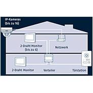 ABUS TVHS10020A 2-Draht Monitor für Türstation