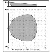 Satel AQUA Pro Quad PIR-Melder 140° 15m