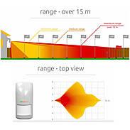 Satel Opal Plus Außenbewegungsmelder PIR+MW grau