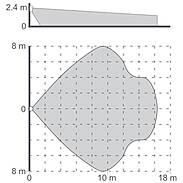 Satel Cobalt Dual-Bewegungsmelder PIR+MW