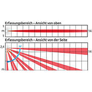 Satel Agate Aussen Vorhang-Bewegungsmelder PIR+MW