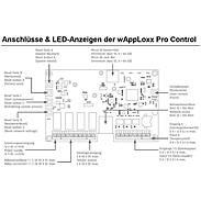 ABUS wAppLoxx Pro Control WLX-PRO-CTRL