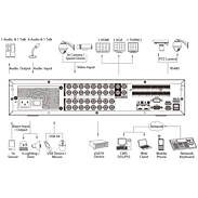 Dahua XVR5104C-4KL-X 4 Kanal DVR