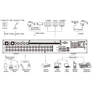 Dahua XVR5432L-X 32 Kanal DVR