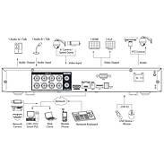 Dahua XVR5108H-4KL-X 8 Kanal DVR