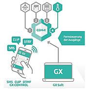 GSM-X LTE Wählgerät - GSM/GPRS-Kommunikationsmodul