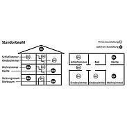 rauchmelder online kaufen rauchmeldeanlagen. Black Bedroom Furniture Sets. Home Design Ideas