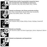 GLORIA Feuerlöscher SK 9 PRO + Designständer