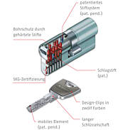 Abus XP20S, KXP20S - Halb-, Knauf-, Doppelzylinder