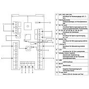 Abus Secvest Funkalarmzentrale + Hybridmodul