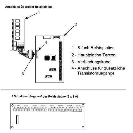8-fach Relaisplatine für Terxon SX/MX/LX Zentralen