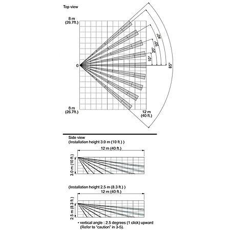 Optex Aussenbewegungsmelder HX-40 AM 12m, Abdeck