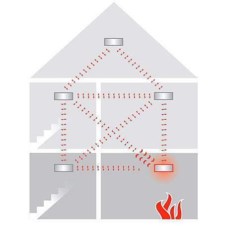 ei electronics ei650c rauchwarnmelder draht funk expert. Black Bedroom Furniture Sets. Home Design Ideas