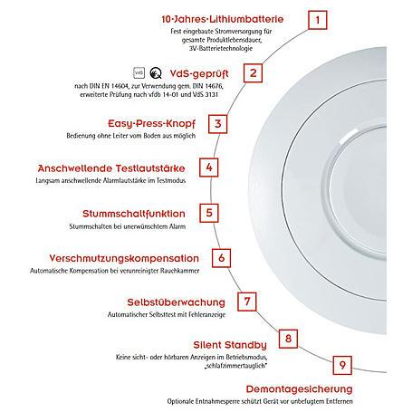 Ei Electronics Ei650i i-Serie-Rauchwarnmelder