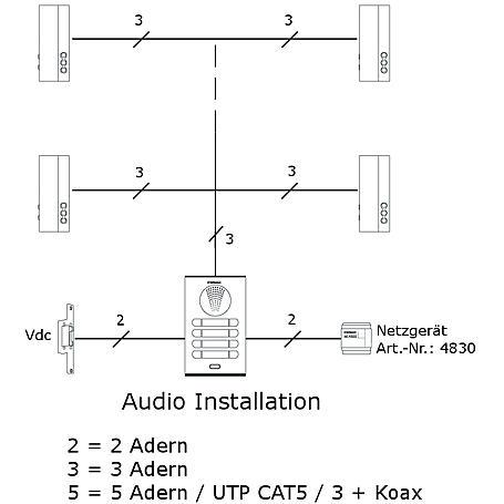 Fermax VDS City Audio-Türstation 1WE, 4878