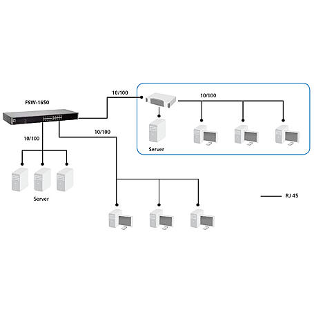 FSW-1650 16-Port Fast Ethernet Switch