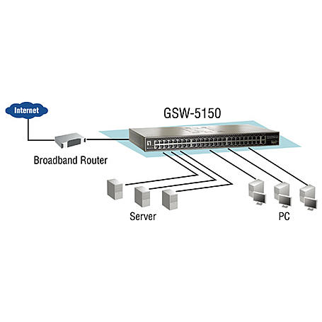 GSW-5150 48 FE + 2 GE + 1 GE SFP Switch
