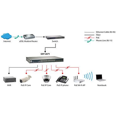 GEP-2671 20 PoE-Plus + 4 GE PoE-Plus + 2 GE Switch
