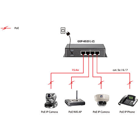 GEP-0520 4 GE PoE + 1 GE Switch, 61.6W