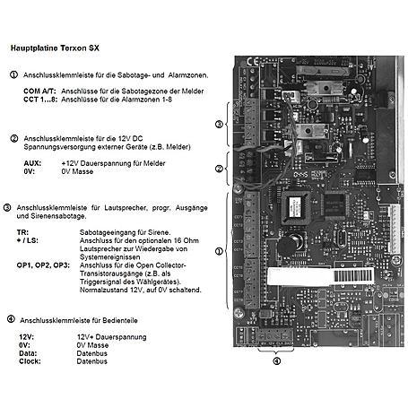 Abus AZ4301 Terxon SX Komplettpaket