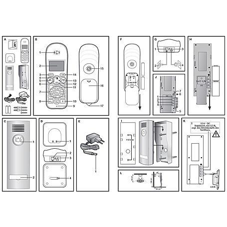 GEV Funk-Türsprechanlage CAF 87330 DECT - B-Ware