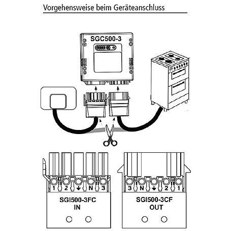 Indexa Herdwächter SGK500-3