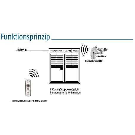 Somfy Funkempfänger STAS3/STAK3 Slim Receiver RTS