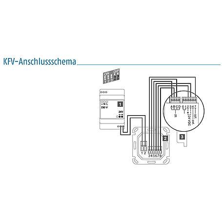 Somfy Lock Controller io Funksteuerung