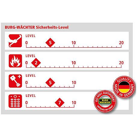 BurgWächter Tresor Einwurf Homesafe H 3 C4 E EWS